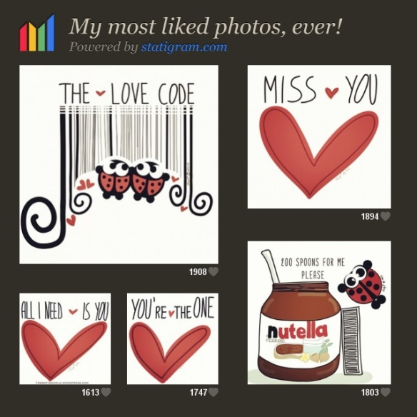 statigram-my-top-five-photo